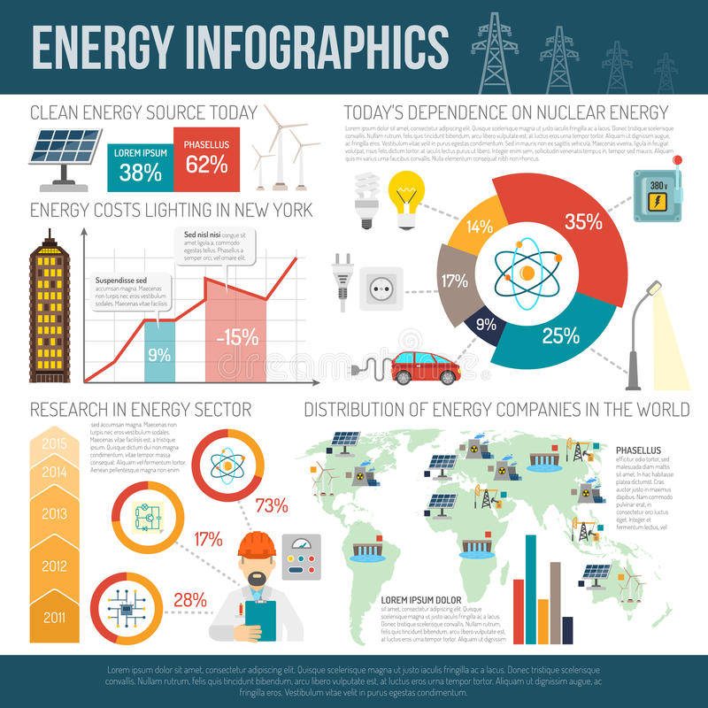 Worldwide Clean Energy Distribution Infographics Stock