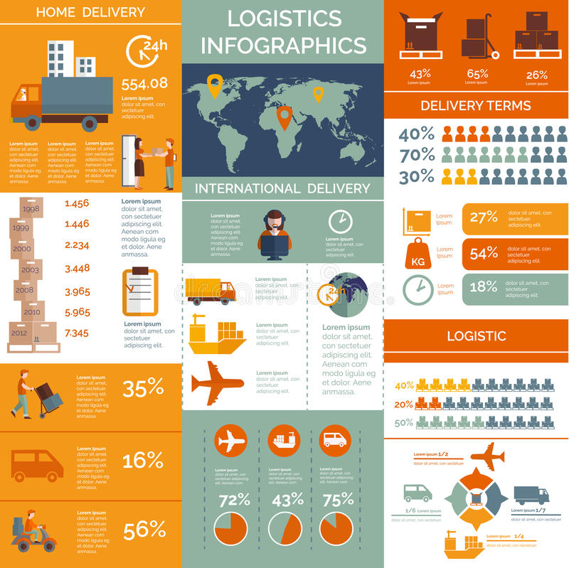 Worldwide logistic infographic chart presentation vector illustration