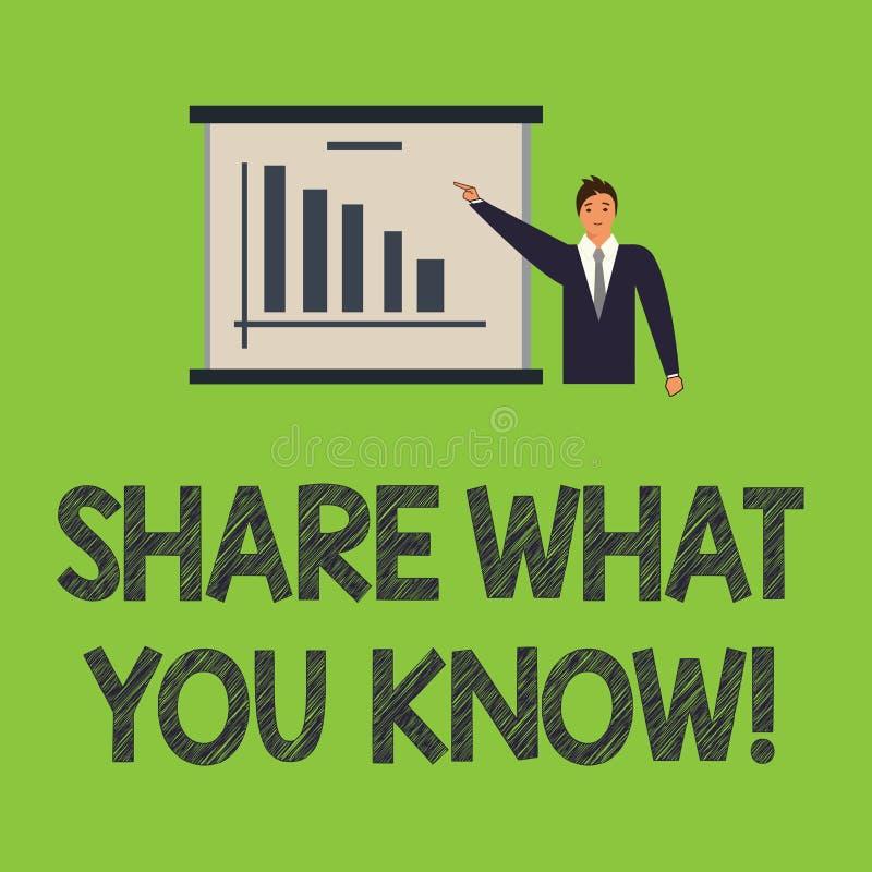 Wort, das Text Anteil schreibt, was Sie kennen Geschäftskonzept für Communicate Ihr Wissen und Erfahrungen zu anderen Mann herein stock abbildung