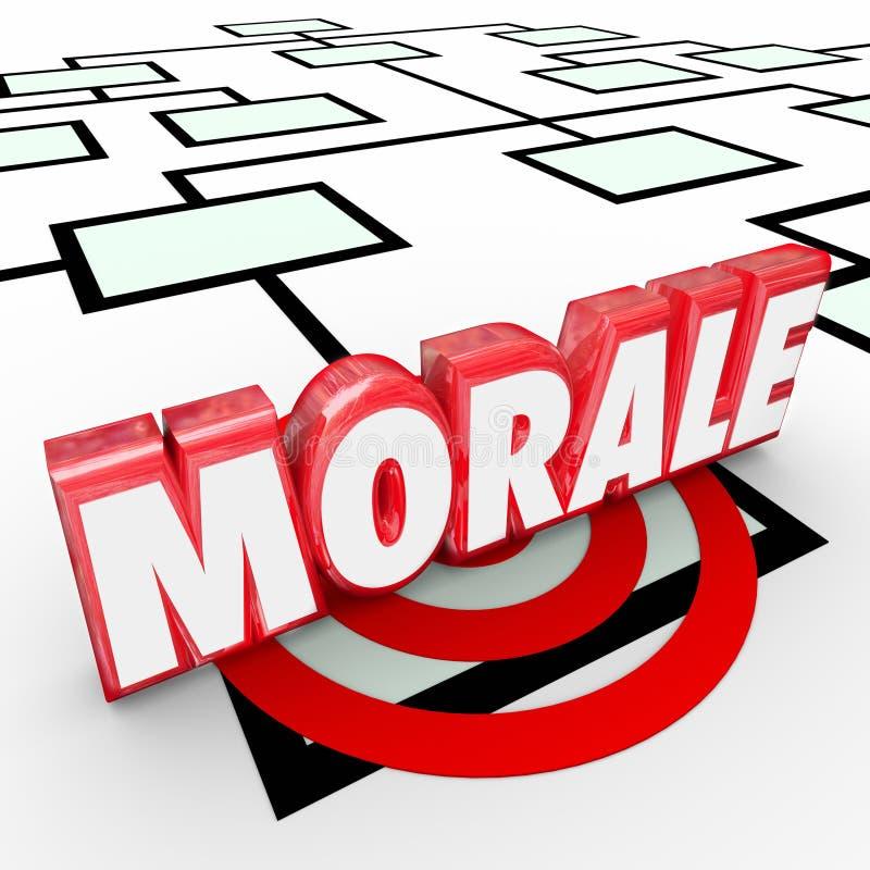 Wort Organiztions-Diagramm der Moral-3d verbessern Angestellt-Arbeitskräfte Atti vektor abbildung