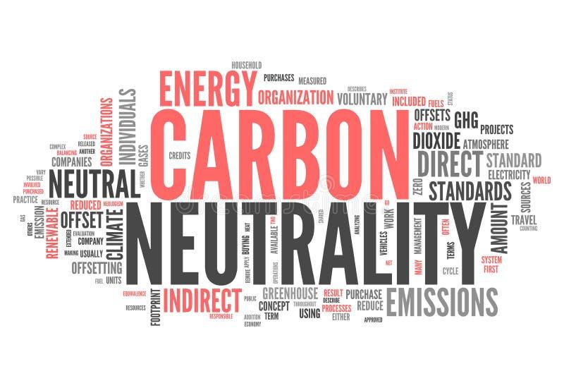 Wort-Wolken-Kohlenstoff-Neutralität vektor abbildung