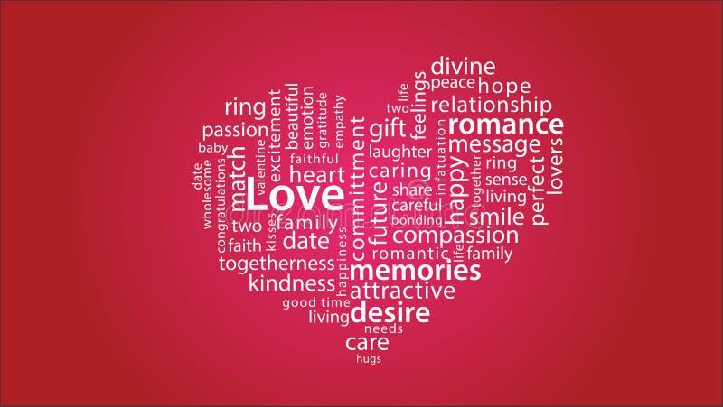 01 Wort-Wolken-Liebes-Leidenschafts-Herz-Dankbarkeitsvalentinstag lizenzfreie abbildung