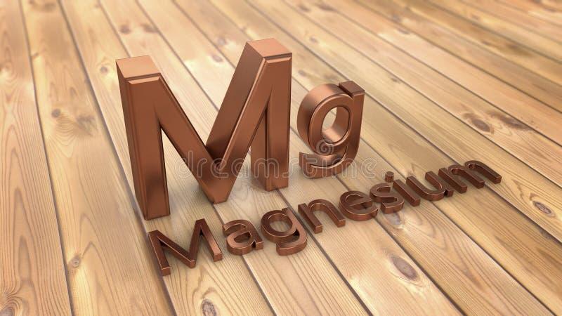 Download Wortmagnesium Und -Parkettboden Stock Abbildung - Illustration von übertragung, kapsel: 96934434