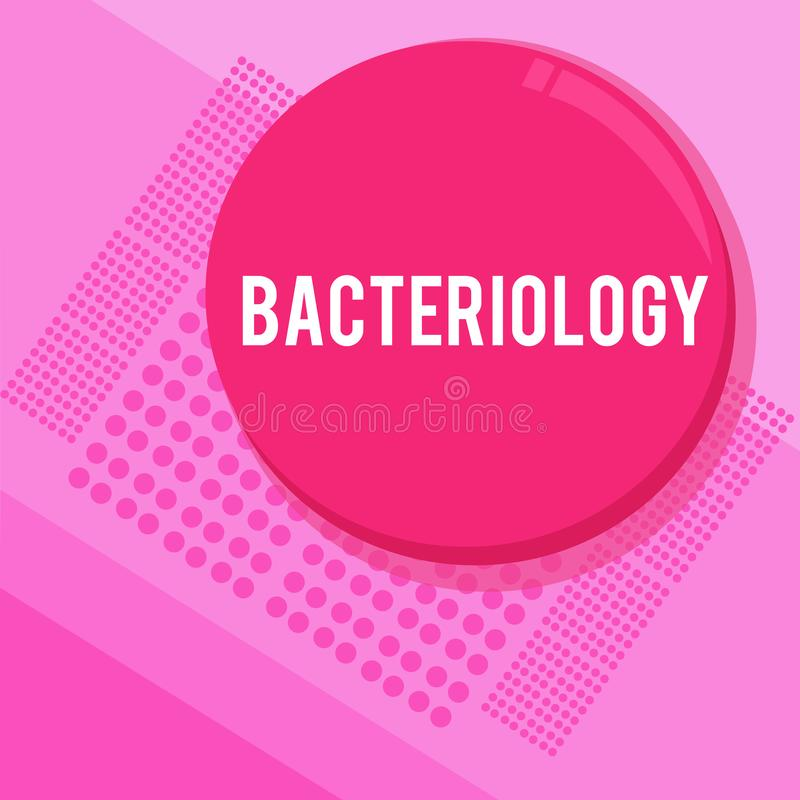 Wortschreibens-Text Bakteriologie Geschäftskonzept für die Niederlassung von Mikrobiologie beschäftigend Bakterien und ihren Gebr vektor abbildung