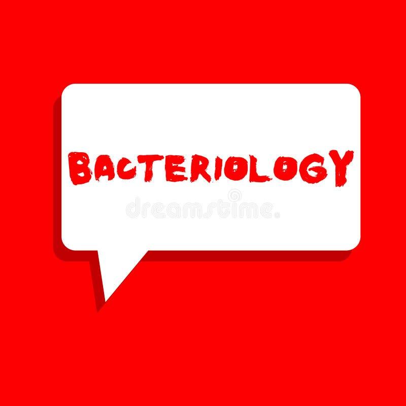 Wortschreibens-Text Bakteriologie Geschäftskonzept für die Niederlassung von Mikrobiologie beschäftigend Bakterien und ihren Gebr stock abbildung