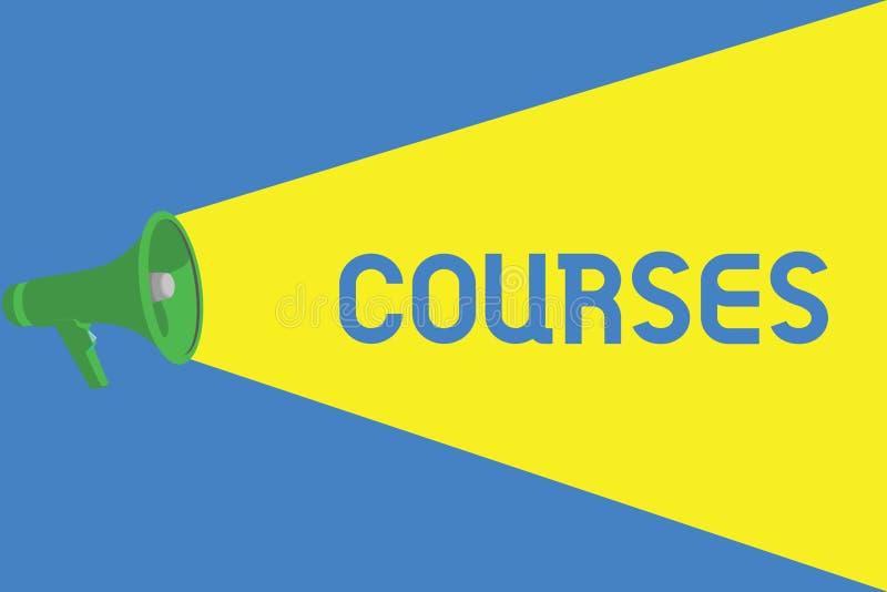 Wortschreibens-Text Kurse Geschäftskonzept für Weg-Richtung folgte Klassen-Land-Wasserstand für Sport stock abbildung