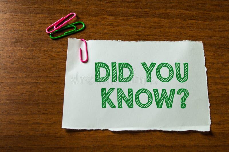 Wortschreibenstext kannten Sie Frage Gesch?ftskonzept f?r, wenn Sie sind, jemand fragend, ob sie Tatsache oder Ereignis kennen lizenzfreies stockbild