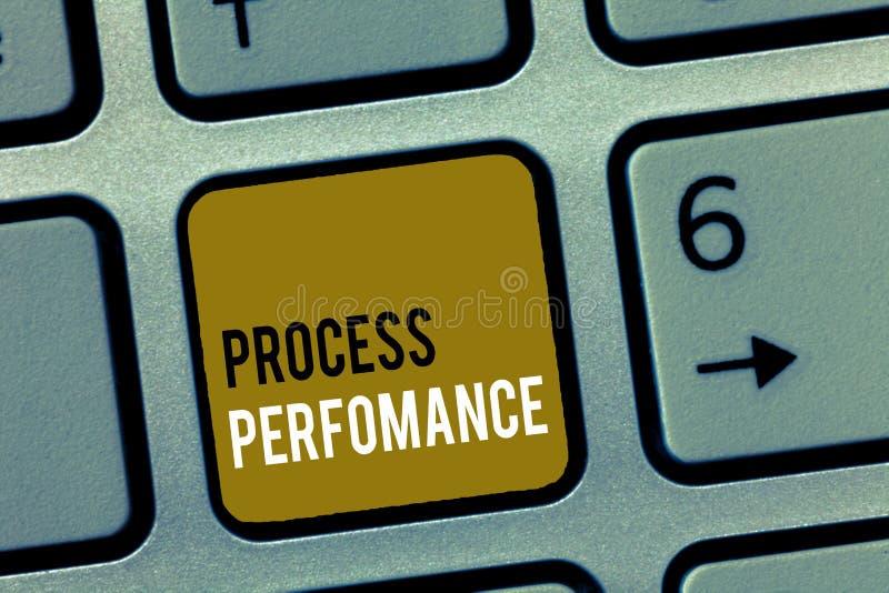 Wortschreibenstext Prozess-Leistung Geschäftskonzept für Maßnahmen Prozess-treffen effektiv Organisationsziel stockfotografie