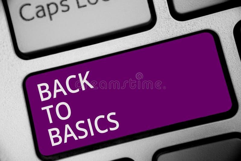 Wortschreibenstext zurück zu Grundlagen Geschäftskonzept für einfache Sachen Rückholgrundlagenwesentliche Primärbasis Tastatur pu lizenzfreie stockfotos