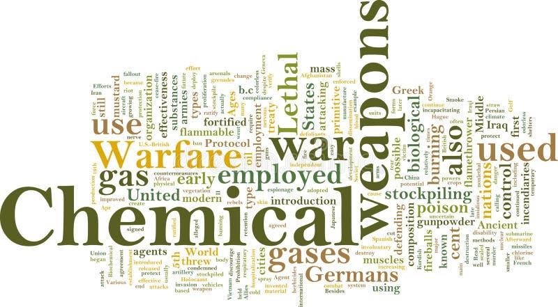 Wortwolke der chemischen Waffen lizenzfreie abbildung