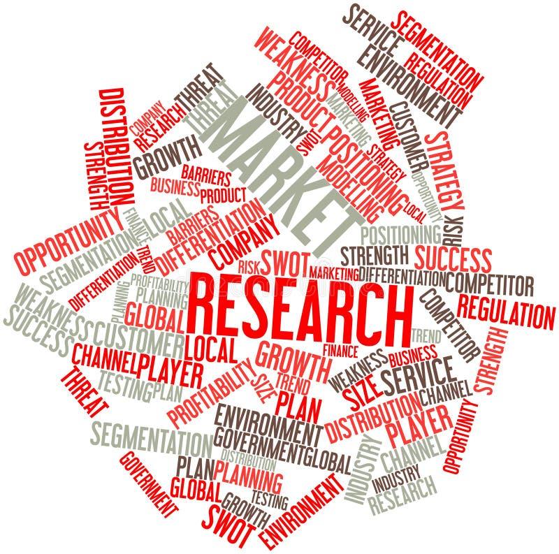 Wortwolke für Marktforschung lizenzfreie abbildung