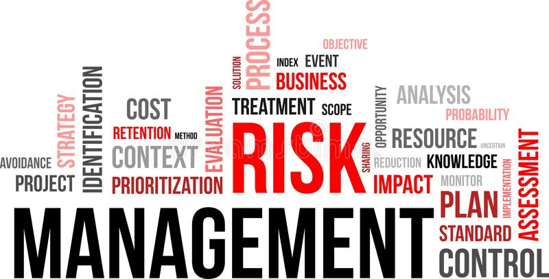 Wortwolke - Risikomanagement lizenzfreie abbildung