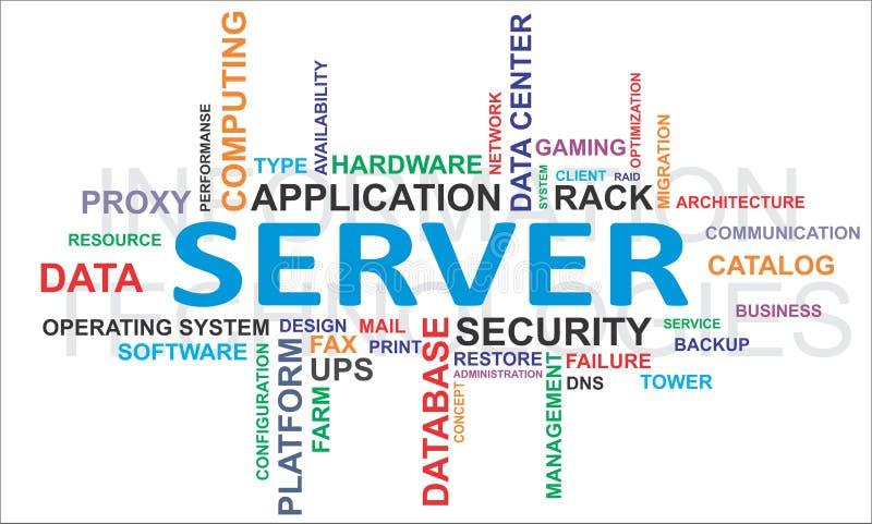 Wortwolke - Server lizenzfreie abbildung