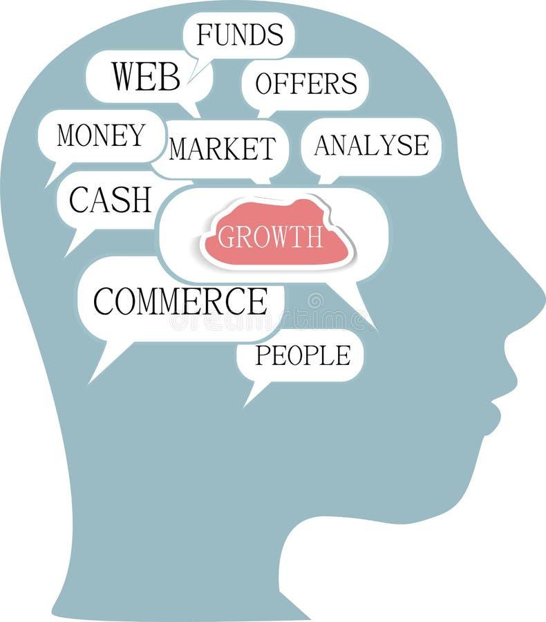 Wortwolken-Geschäftskonzept innerhalb der Hauptform stock abbildung