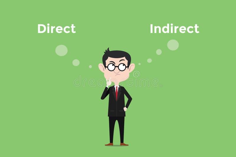 Wprawiać w zakłopotanie decydować dla używać bezpośrednią, pośrednią metody ilustrację z eyeglasses lub ilustracji