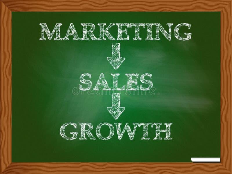 Wprowadzać na rynek i sprzedaże wzrostowi royalty ilustracja