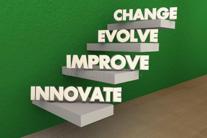 Wprowadza innowacje Ulepsza Rozwija zmiana kroki ilustracja wektor