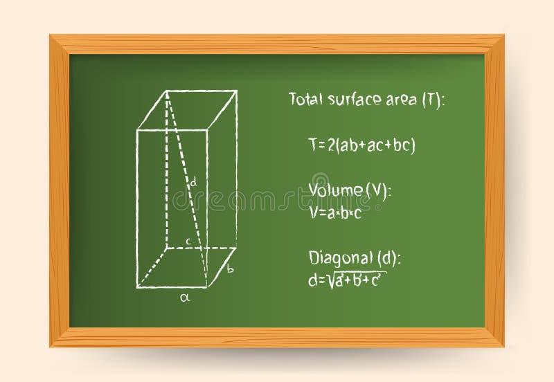 Wręcza patroszoną wektorową ilustrację geometrical kształta równoległościan w biel kredzie na zielonym zarządzie szkołym z matema ilustracji