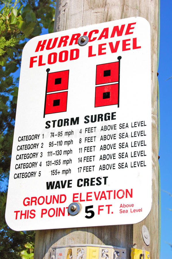 Wrightsville Hurricane Sign. Hurricane Flood and Storm Surge Sign at Wrightsville Beach NC stock photography