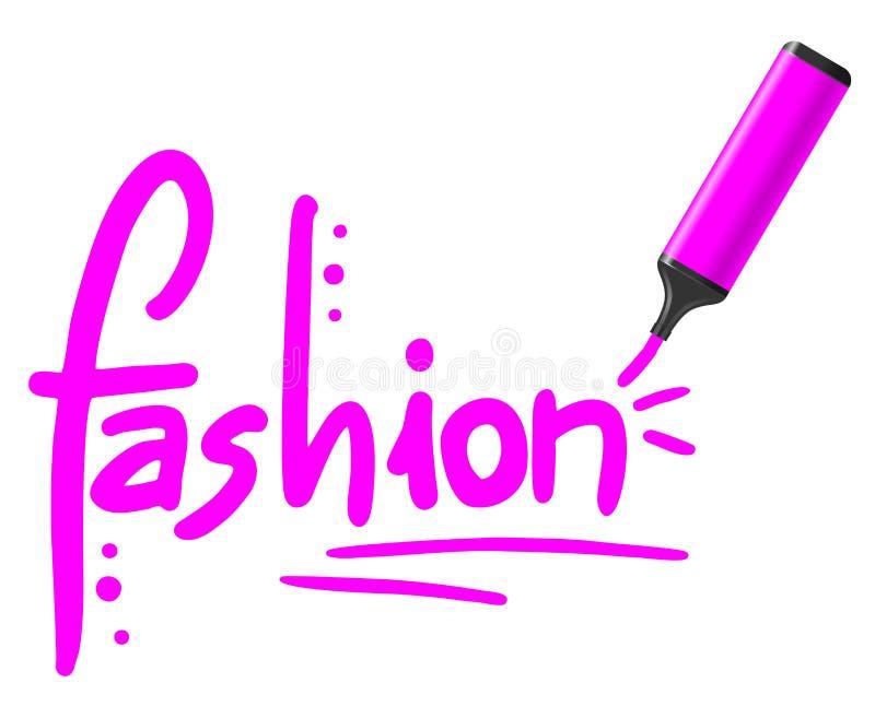 Write about fashion
