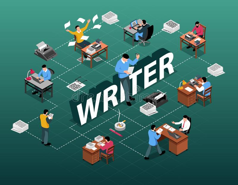 Writer Isometric Flowchart. Writer at work creative process workplace attributes accessories desk typewriter printer publisher office isometric flowchart vector stock illustration