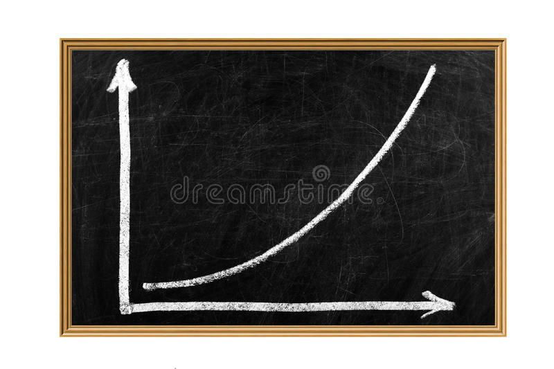 Writing chalk chart shows an increase in business.