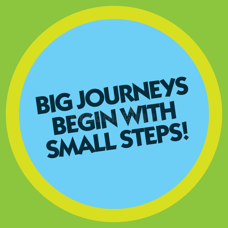 Writing note showing Big Journeys Begin With Small Steps. Business photo showcasing One step at a time to reach your. Goals Circle with Border Multi Color Round royalty free illustration