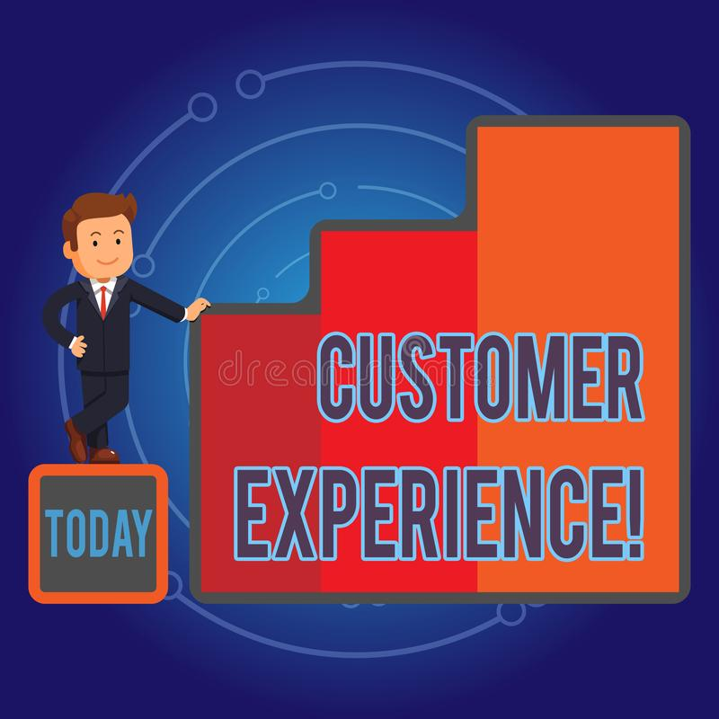 Writing note showing Customer Experience. Business photo showcasing product of interaction between organization and stock illustration