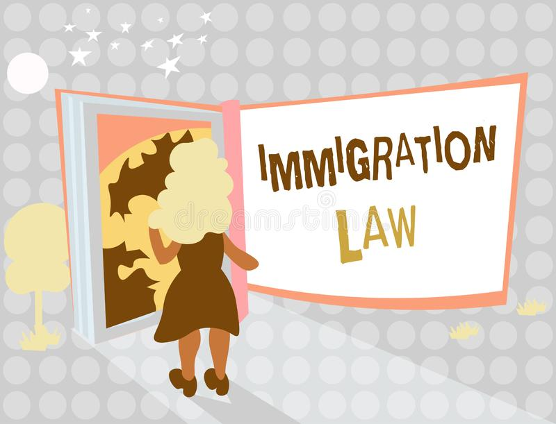 Writing note showing Immigration Law. Business photo showcasing Emigration of a citizen shall be lawful in making of travel.  stock illustration
