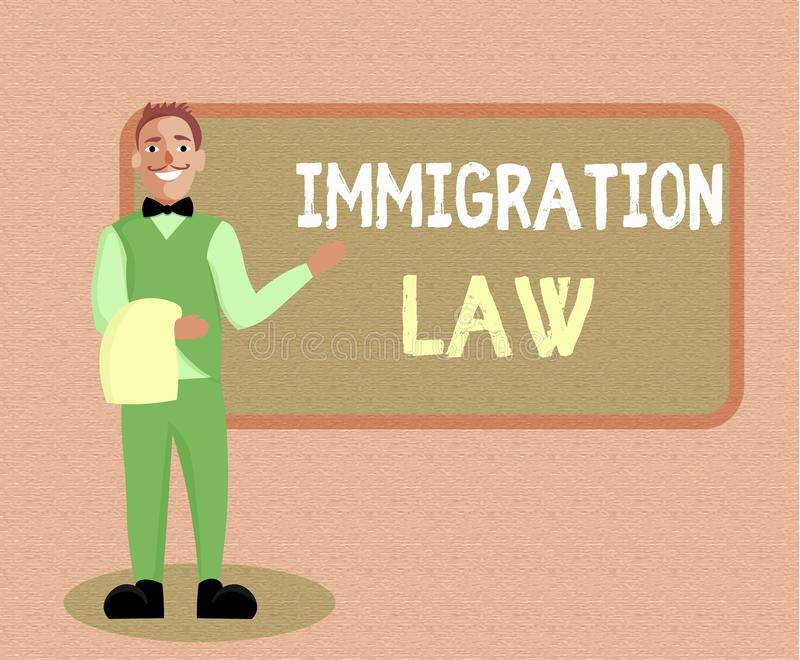 Writing note showing Immigration Law. Business photo showcasing Emigration of a citizen shall be lawful in making of travel.  vector illustration