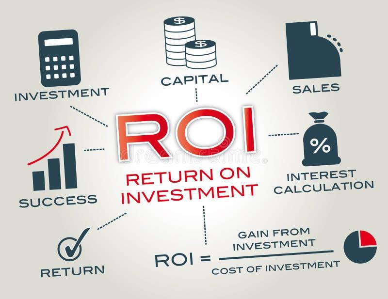 Wskaźnik rentowności royalty ilustracja