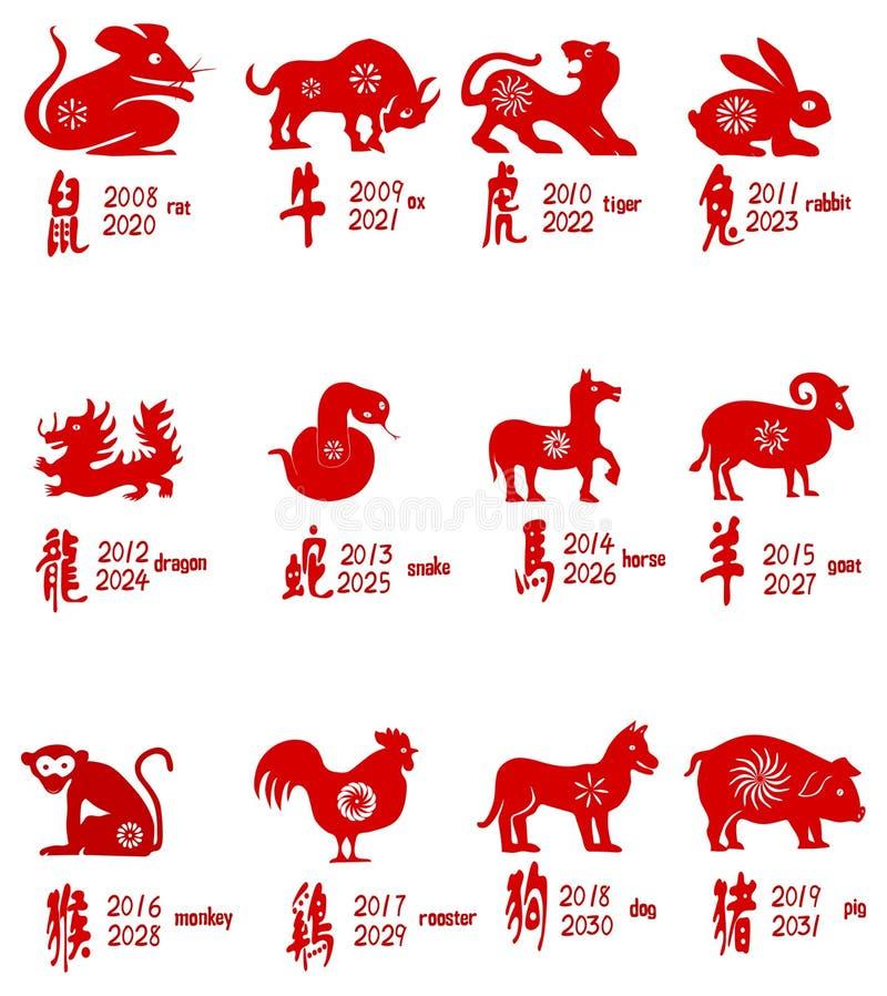 wszystkie chińscy zodiaki ilustracja wektor