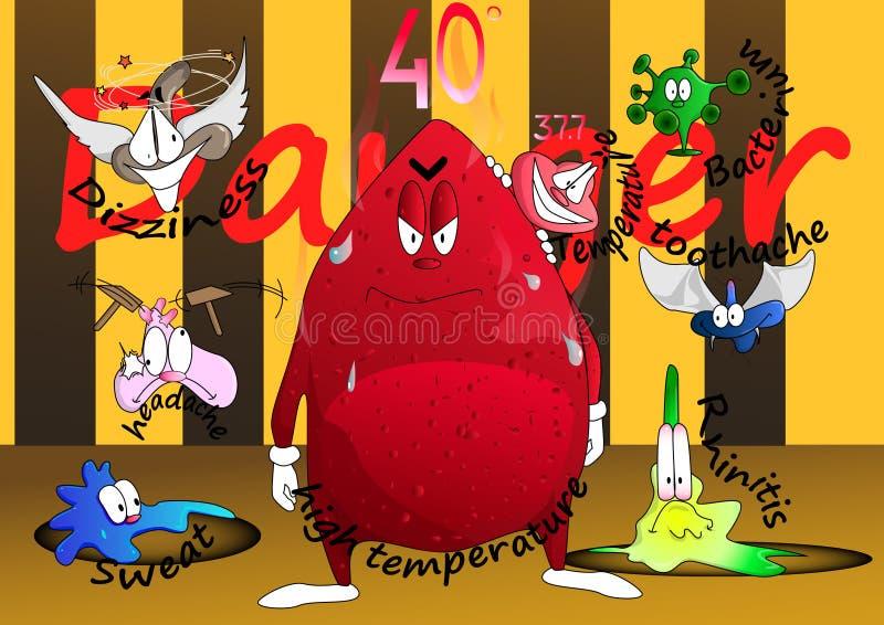 Wszystkie objawy które zdarzają się podczas retroviral chorob Zawsze śmieszna ale śliczna wektorowa ilustracja royalty ilustracja
