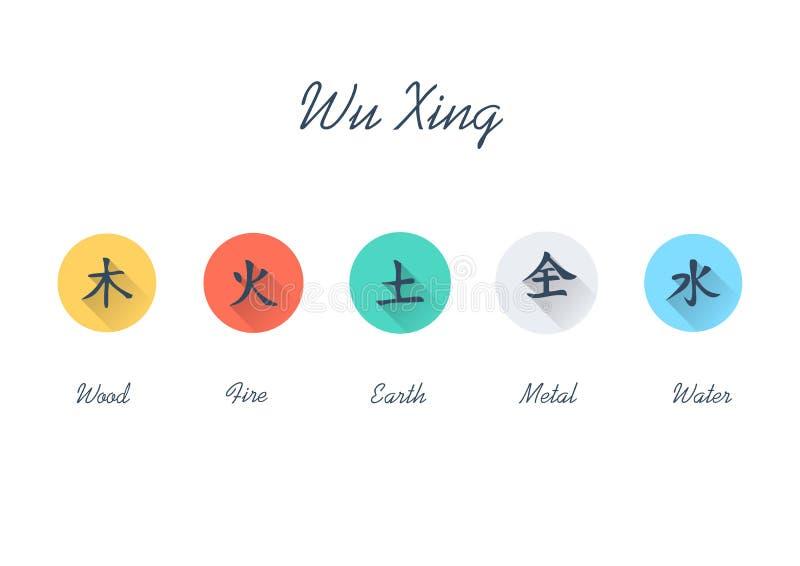 Wu Xing Flat Icon - fem beståndsdelar vektor illustrationer