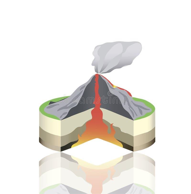 Wulkan erupci przekrój poprzeczny odizolowywający Wektorowej informaci grafika Gorący lawowy wektor ilustracja wektor