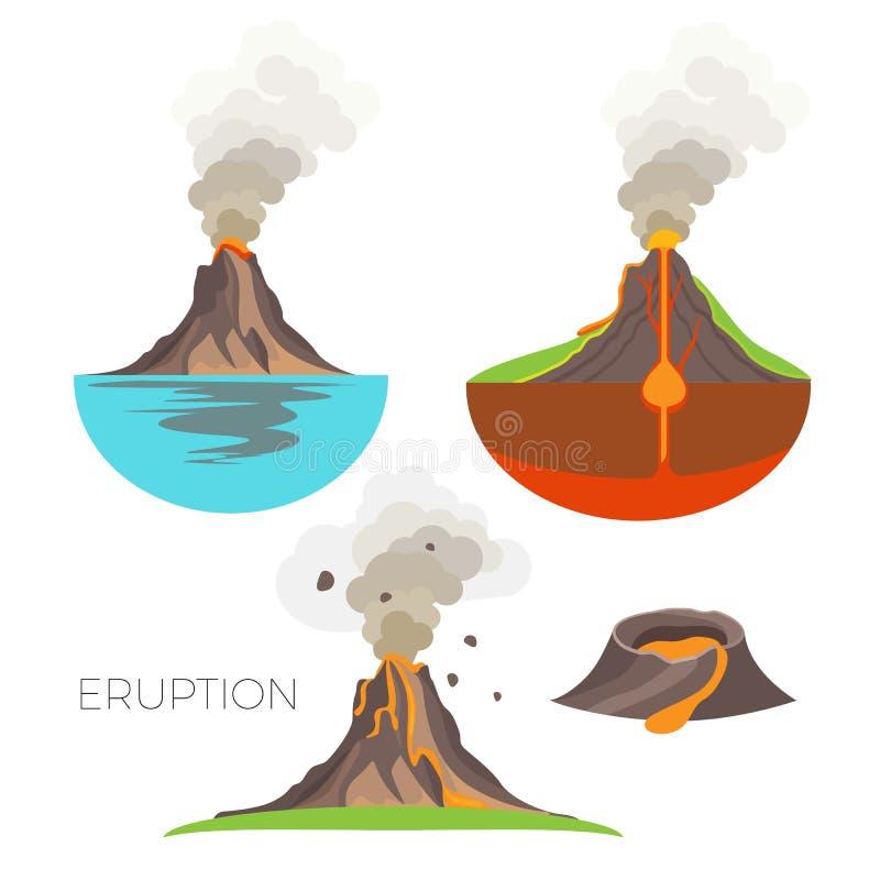 Wulkan erupcja z gorącą lawą i zmrok dymimy ilustracji