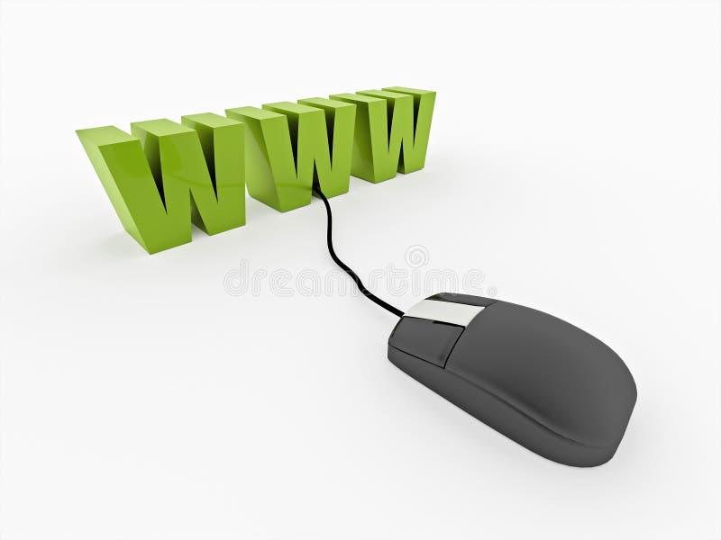 WWW med musen  stock illustrationer