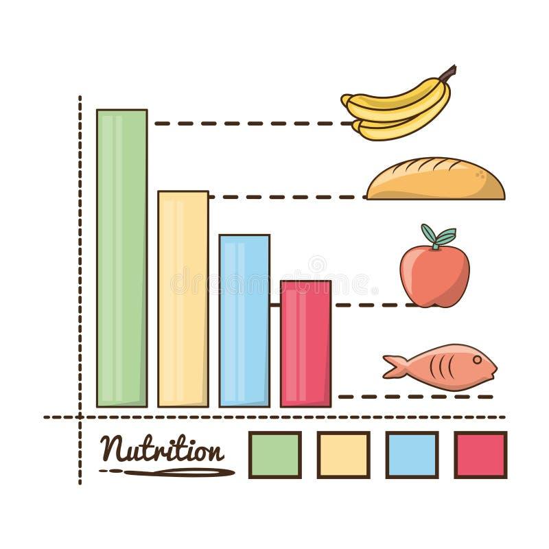 Wyśmienicie zdrowy jedzenie z odżywianie składnikami ilustracji