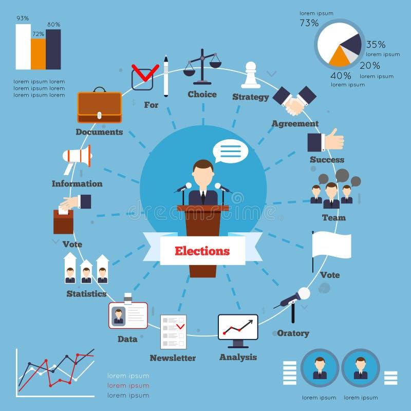 Wybory infographic set royalty ilustracja