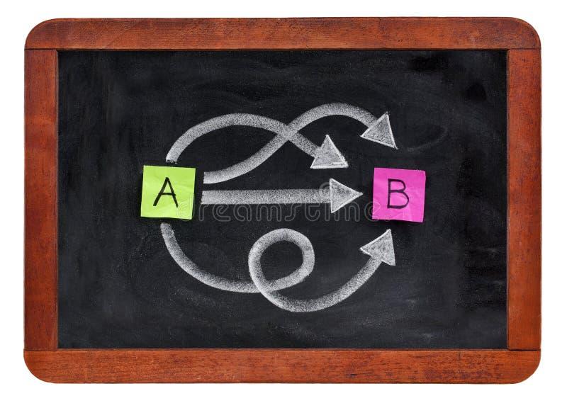 Wybory, opcje i alternatywy, - blackboard zdjęcie stock