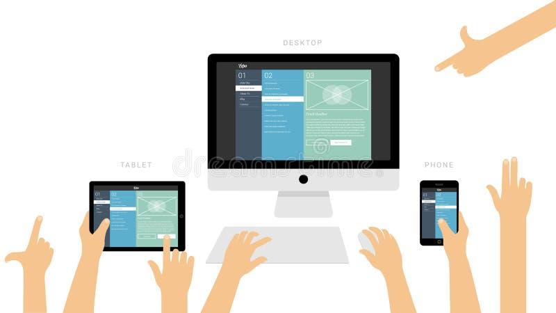 Wyczulona strony internetowej prezentacja na różnych przyrządach ilustracji