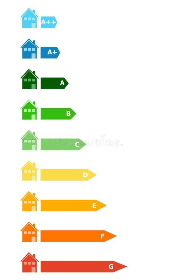 Wydajność energii ilustracji