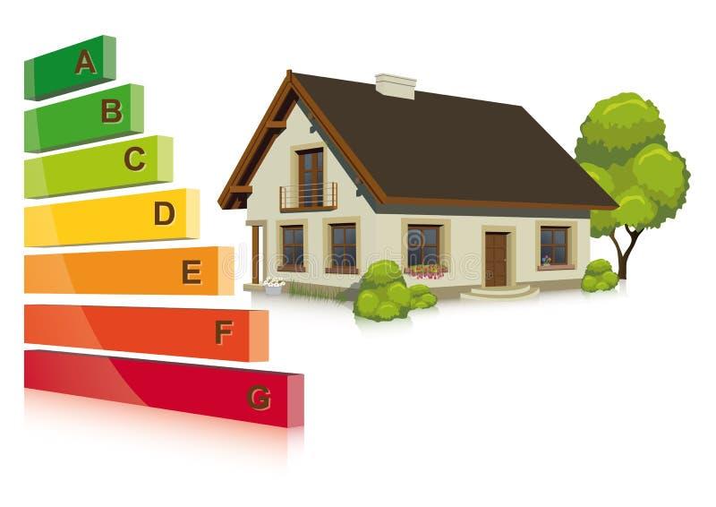 Wydajność energii w domu ilustracji