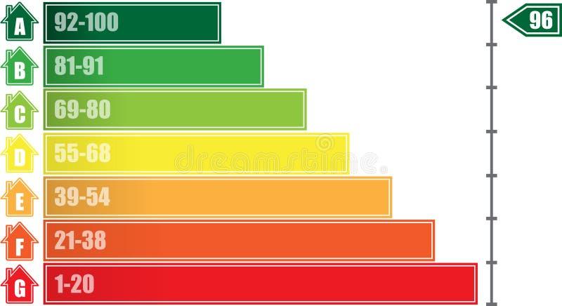 Wydajność energii wykres royalty ilustracja