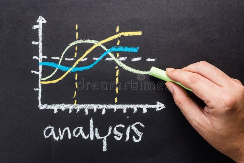 Wykres analiza zdjęcia stock