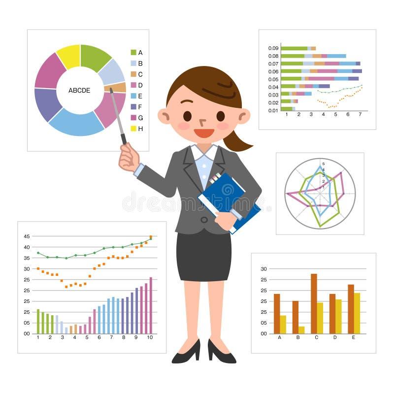Wykres biznesowy wizerunek i kobieta sukcesu ilustracji
