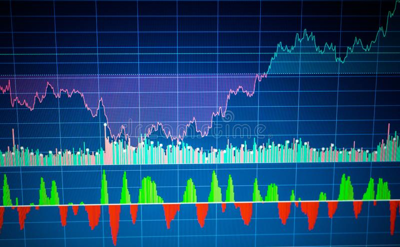 Wykres Cryptocurrency rynek Finansowy biznesowych dane poj?cie Rynku Papier?w Warto?ciowych wykres na ekranie zdjęcia stock