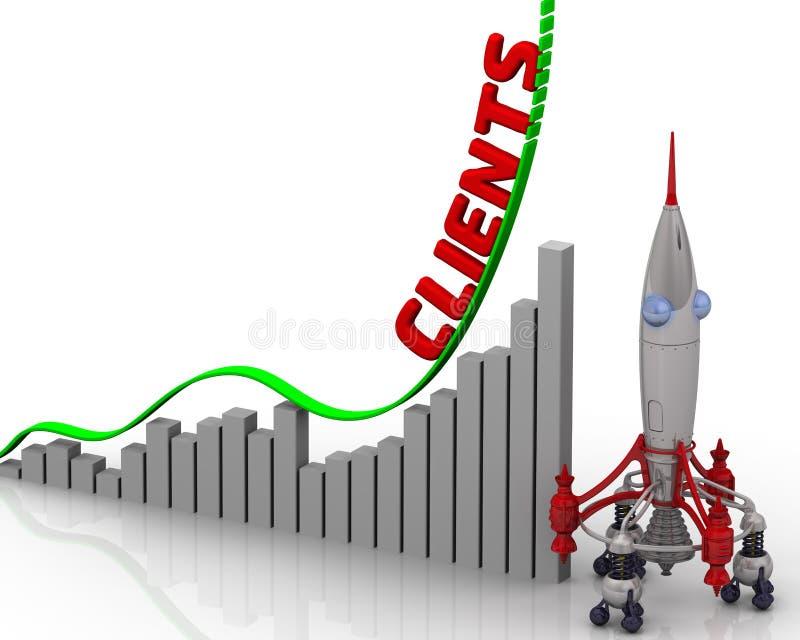 Wykres klienci wzrostowi royalty ilustracja