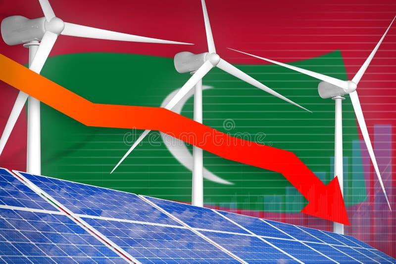 Wykres obniżający zużycie energii słonecznej i wiatrowej na Malediwach, strzałka w dół - nowoczesna energia naturalna - przykład  ilustracji