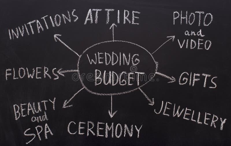 Wykres planowania budżetu ślubu ze wszystkimi wydatkami fotografia royalty free
